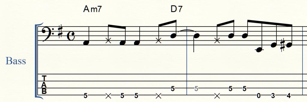 ベースTAB譜の×印