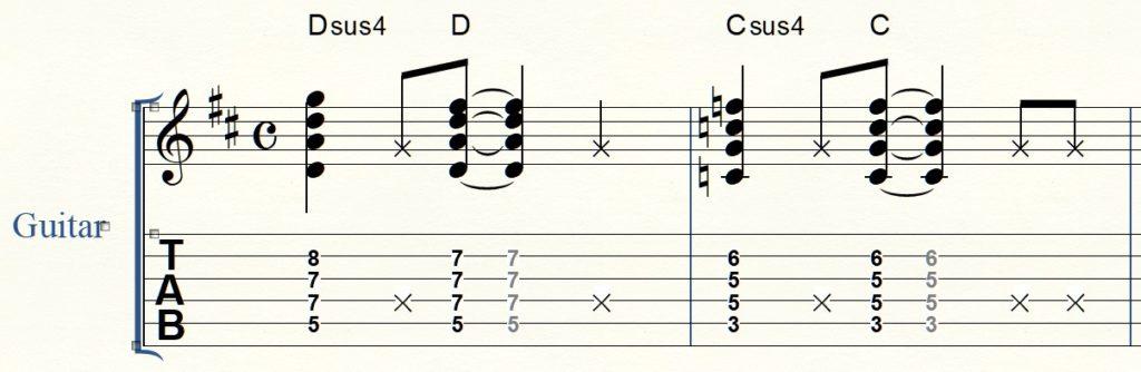 ギターTAB譜の×印