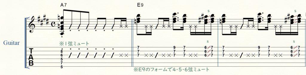 ×印の譜例